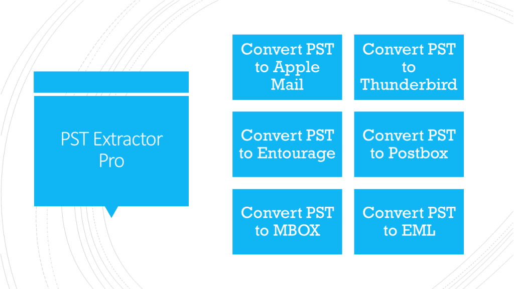 convert pst to os x mail