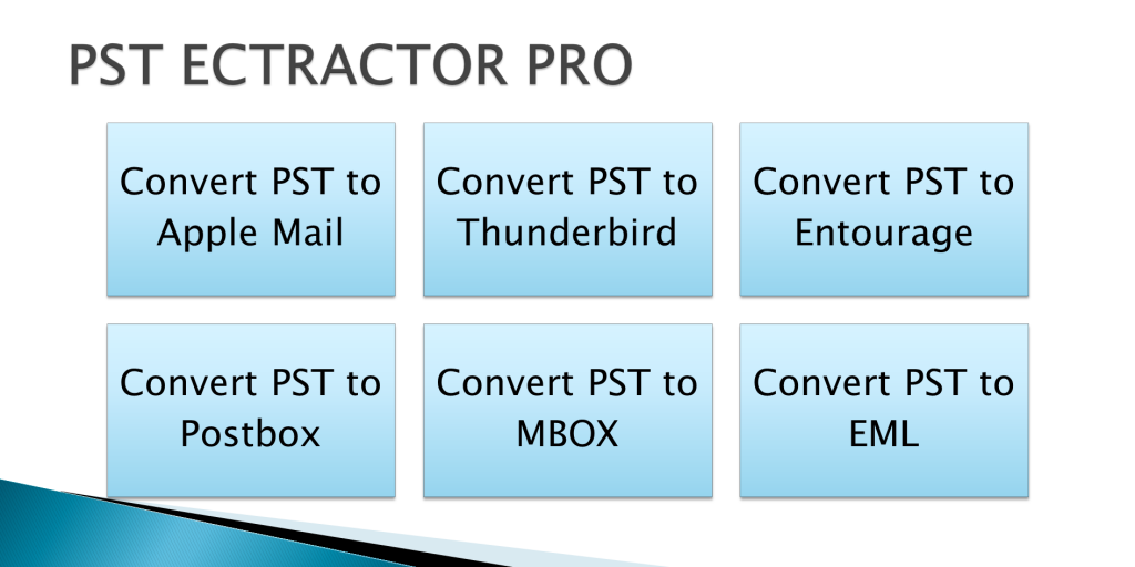 export outlook pst to  thunderbird