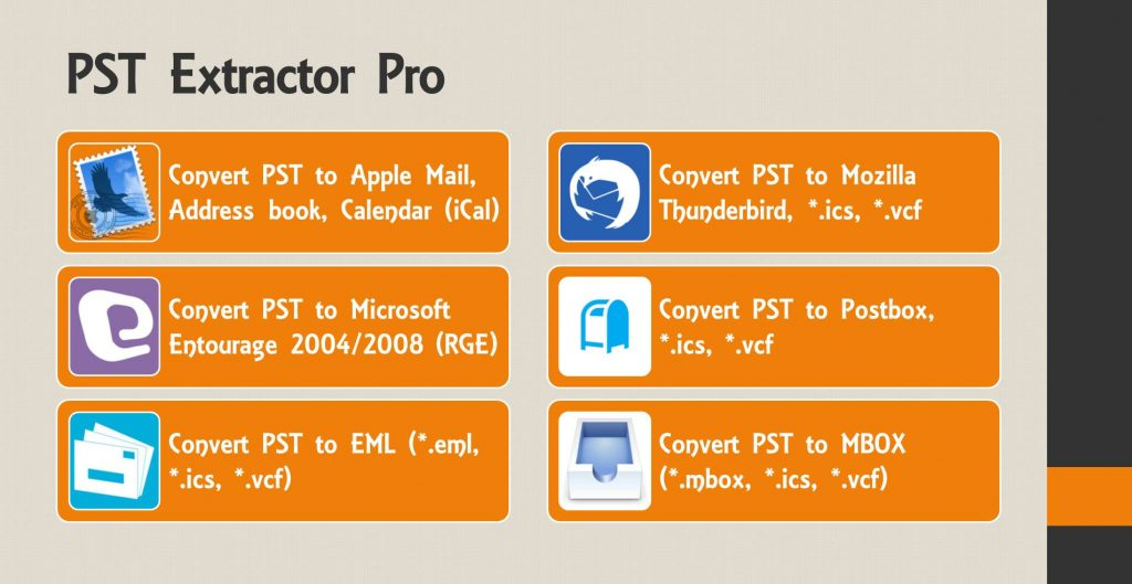 pst to postbox converter